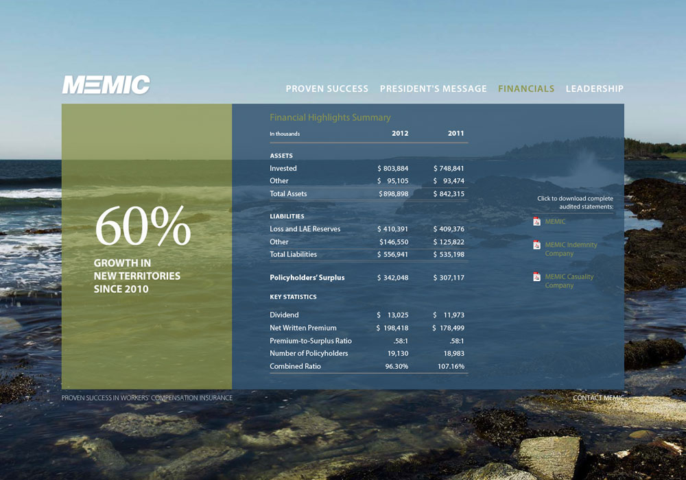 MEMIC Annual Report 2012: A Maine Website Design by SlickFish Studios